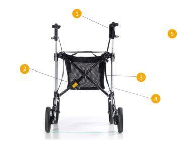 Verbeterde parkinson rollator: Gemino 30 Parkinson